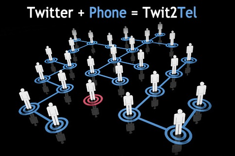 twit2tel